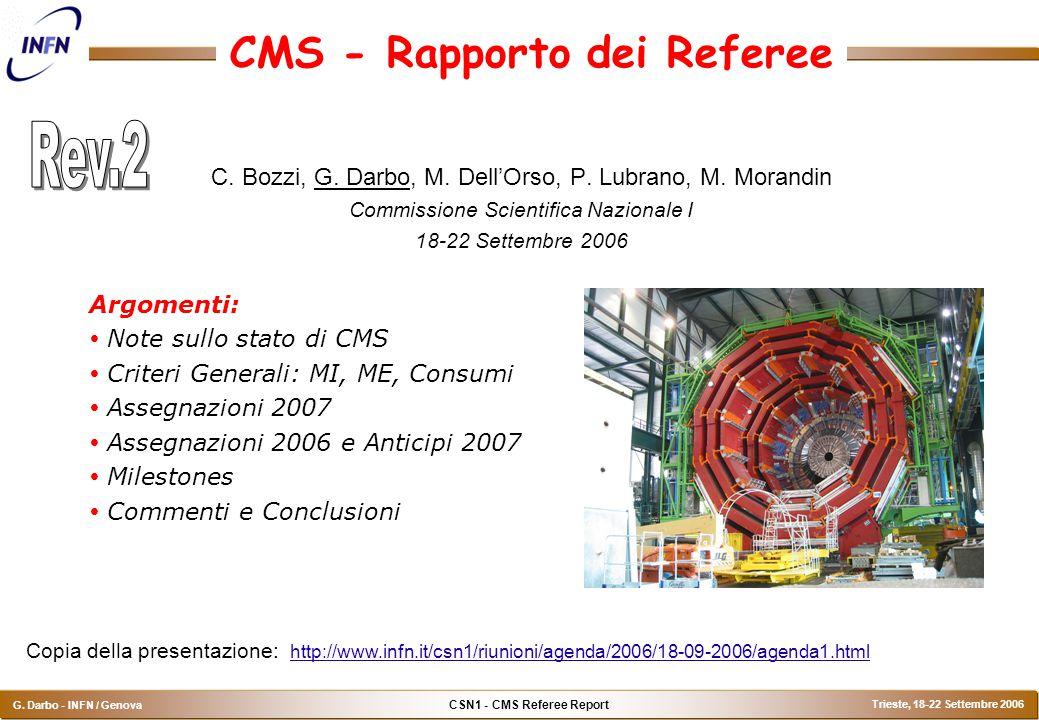 CSN1 - CMS Referee Report G.Darbo - INFN / Genova Trieste, 18-22 Settembre 2006 32 M&O Cat.