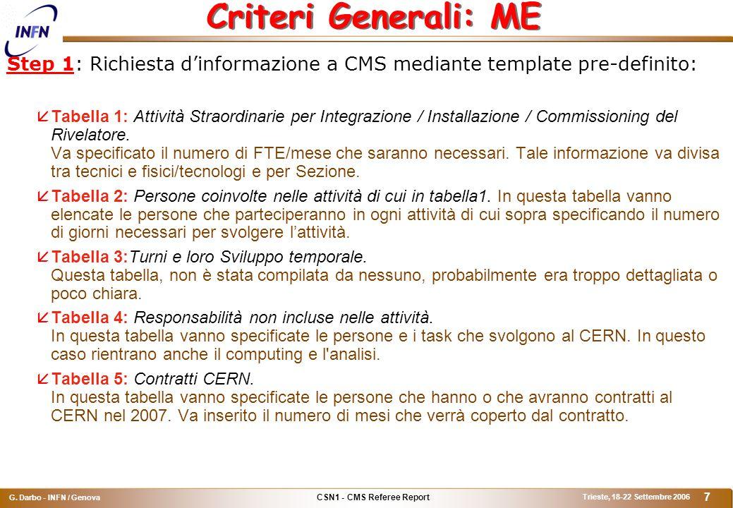 CSN1 - CMS Referee Report G. Darbo - INFN / Genova Trieste, 18-22 Settembre 2006 38 Milestones 2007