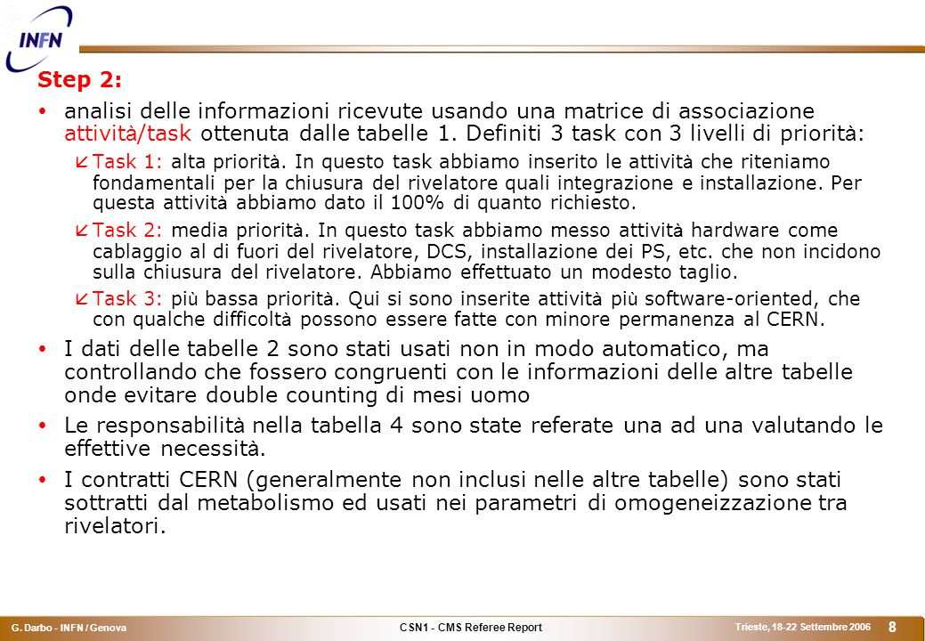 CSN1 - CMS Referee Report G.