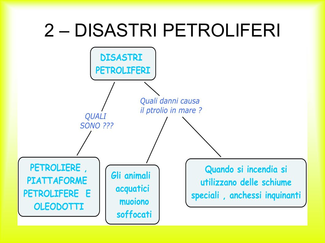 2 – DISASTRI PETROLIFERI