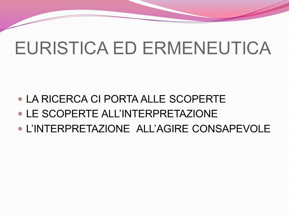EURISTICA ED ERMENEUTICA LA RICERCA CI PORTA ALLE SCOPERTE LE SCOPERTE ALL'INTERPRETAZIONE L'INTERPRETAZIONE ALL'AGIRE CONSAPEVOLE