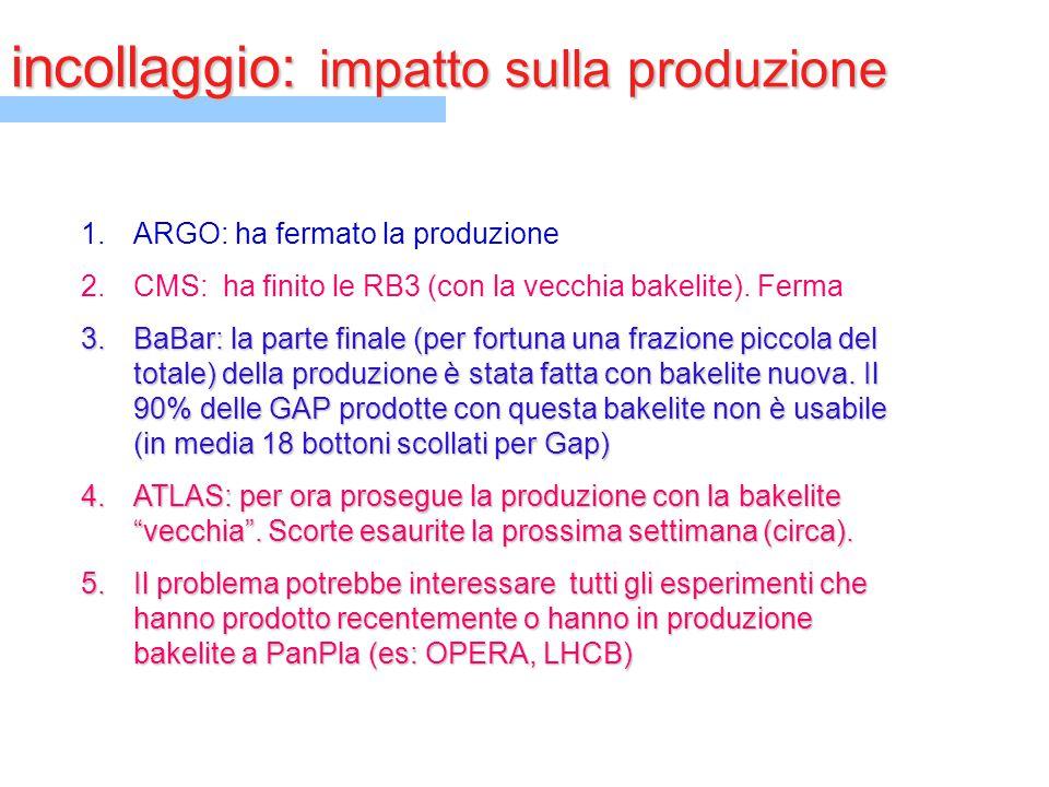 incollaggio: impatto sulla produzione 1.ARGO: ha fermato la produzione 2.CMS: ha finito le RB3 (con la vecchia bakelite). Ferma 3.BaBar: la parte fina