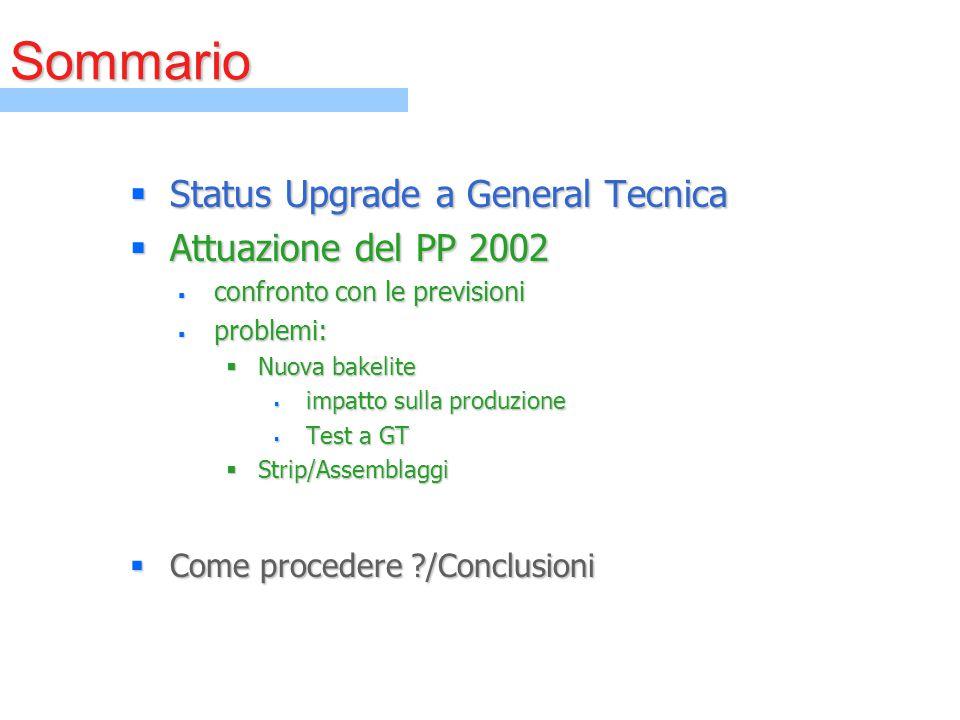 Sommario  Status Upgrade a General Tecnica  Attuazione del PP 2002  confronto con le previsioni  problemi:  Nuova bakelite  impatto sulla produz