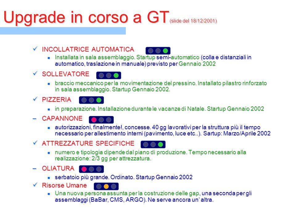 Upgrade in corso a GT (slide del 18/12/2001) INCOLLATRICE AUTOMATICA INCOLLATRICE AUTOMATICA n Installata in sala assemblaggio. Startup semi-automatic