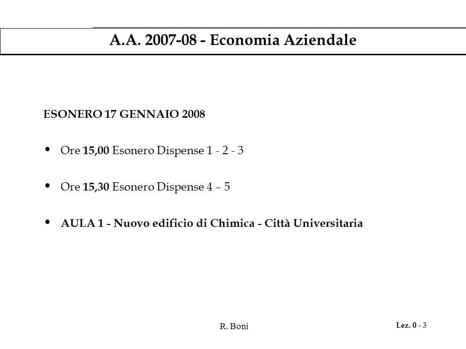 R.Boni Lez. 0 - 4 A.A.