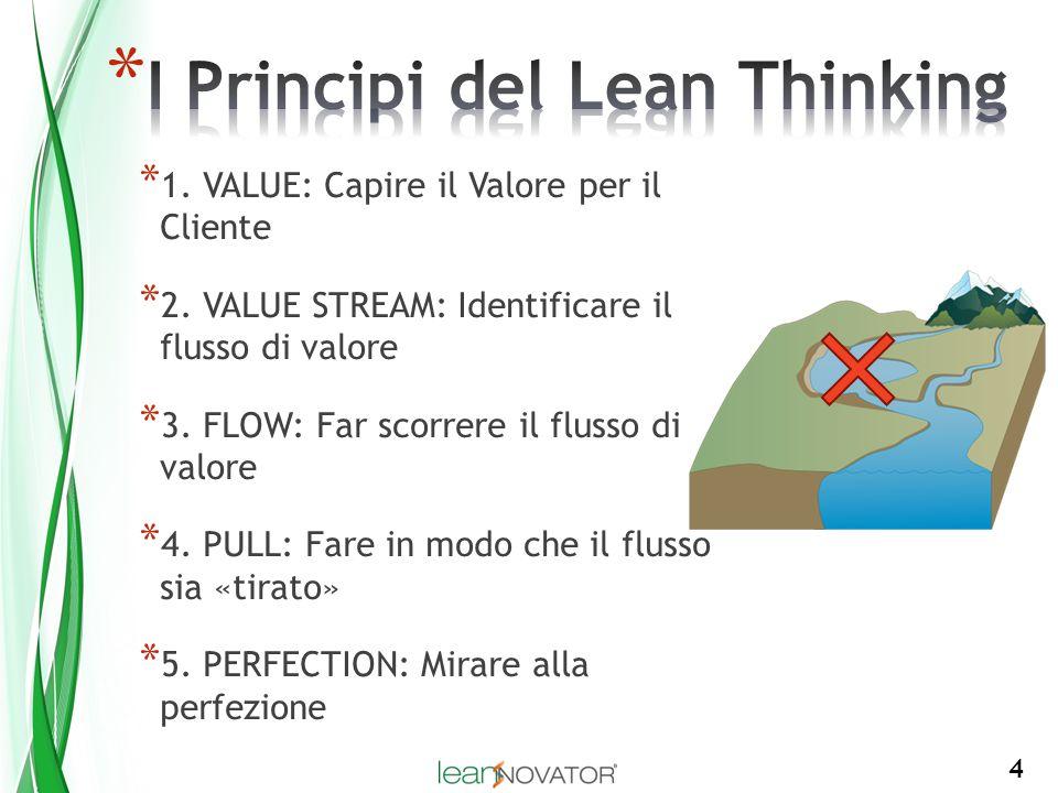 4 * 1. VALUE: Capire il Valore per il Cliente * 2. VALUE STREAM: Identificare il flusso di valore * 3. FLOW: Far scorrere il flusso di valore * 4. PUL