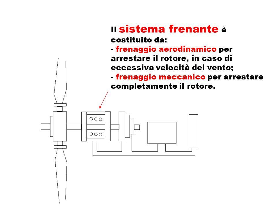 Il sistema frenante è costituito da: - frenaggio aerodinamico per arrestare il rotore, in caso di eccessiva velocità del vento; - frenaggio meccanico