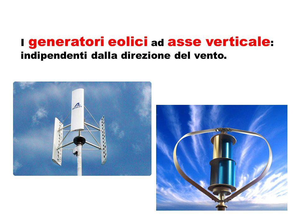 I generatori eolici ad asse verticale : indipendenti dalla direzione del vento.