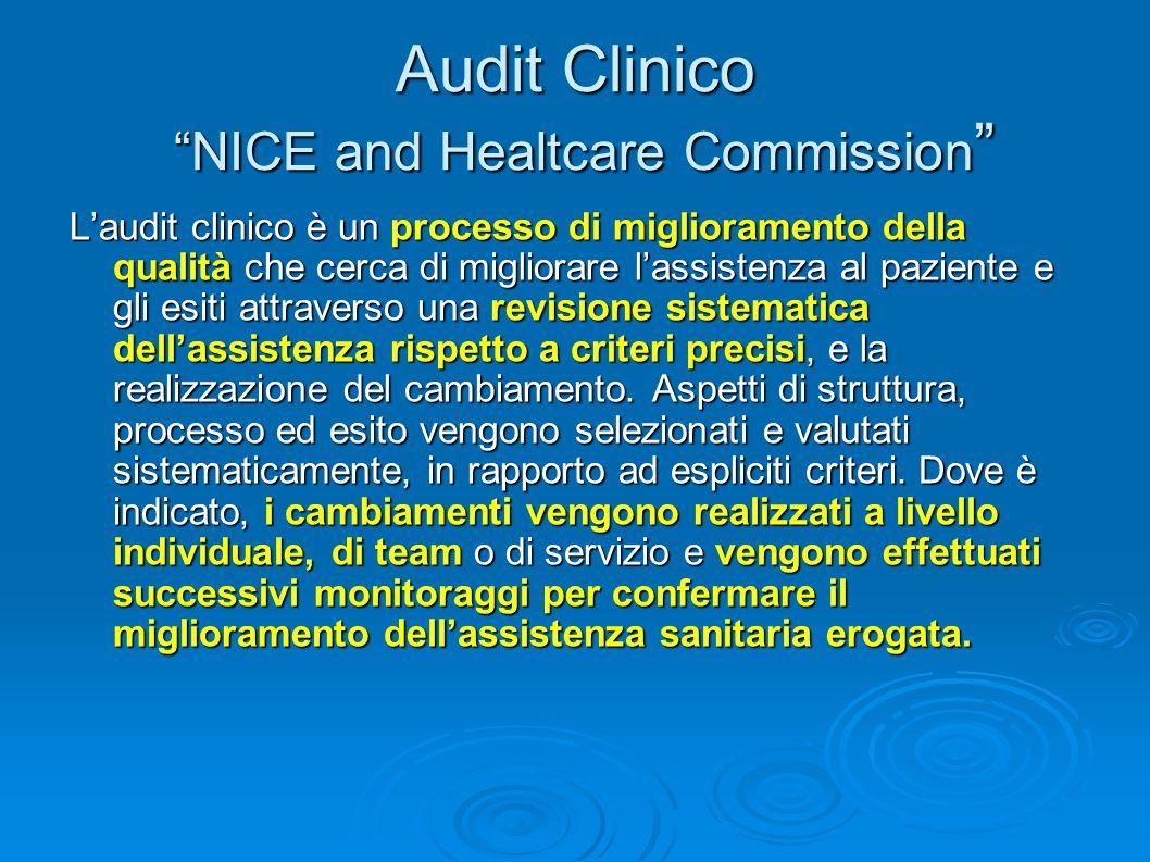 """Audit Clinico """"NICE and Healtcare Commission """" L'audit clinico è un processo di miglioramento della qualità che cerca di migliorare l'assistenza al pa"""