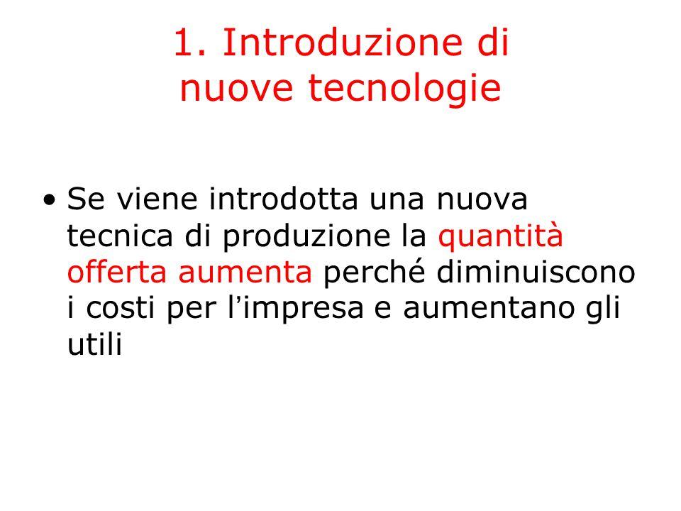 1. Introduzione di nuove tecnologie Se viene introdotta una nuova tecnica di produzione la quantità offerta aumenta perché diminuiscono i costi per l'