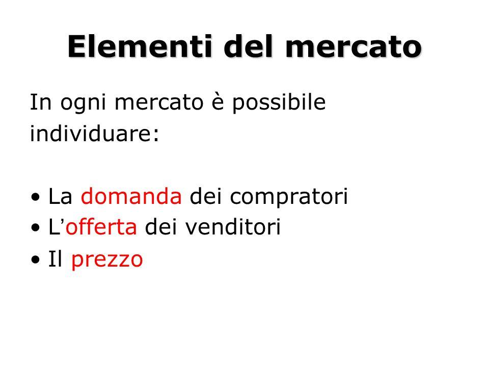 Elementi del mercato In ogni mercato è possibile individuare: La domanda dei compratori L'offerta dei venditori Il prezzo