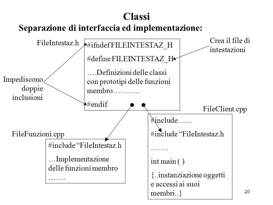 20 Classi Separazione di interfaccia ed implementazione: #ifndef FILEINTESTAZ_H #define FILEINTESTAZ_H ….Definizioni delle classi con prototipi delle funzioni membro………..