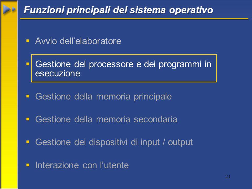 21  Avvio dell'elaboratore  Gestione del processore e dei programmi in esecuzione  Gestione della memoria principale  Gestione della memoria secondaria  Gestione dei dispositivi di input / output  Interazione con l'utente