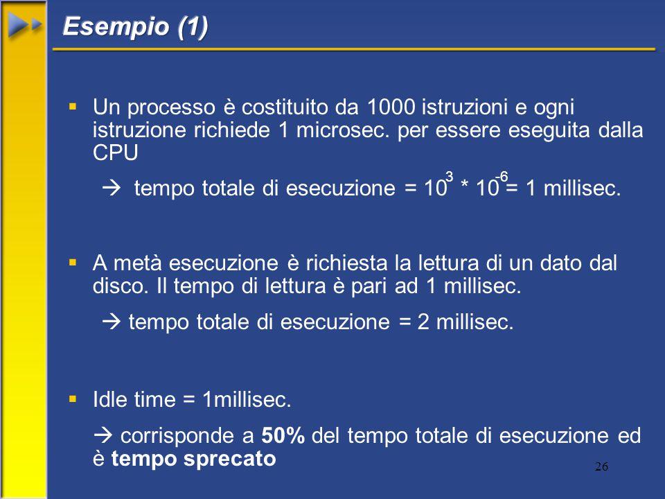 26  Un processo è costituito da 1000 istruzioni e ogni istruzione richiede 1 microsec.