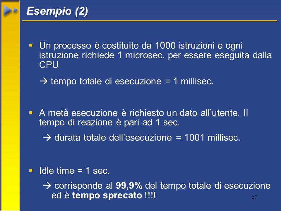 27  Un processo è costituito da 1000 istruzioni e ogni istruzione richiede 1 microsec.