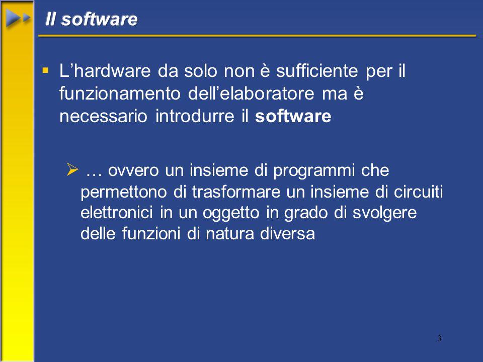 3  L'hardware da solo non è sufficiente per il funzionamento dell'elaboratore ma è necessario introdurre il software  … ovvero un insieme di programmi che permettono di trasformare un insieme di circuiti elettronici in un oggetto in grado di svolgere delle funzioni di natura diversa