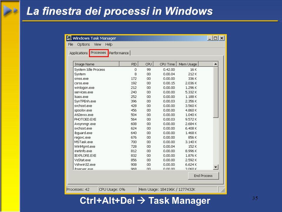 35 Ctrl+Alt+Del  Task Manager