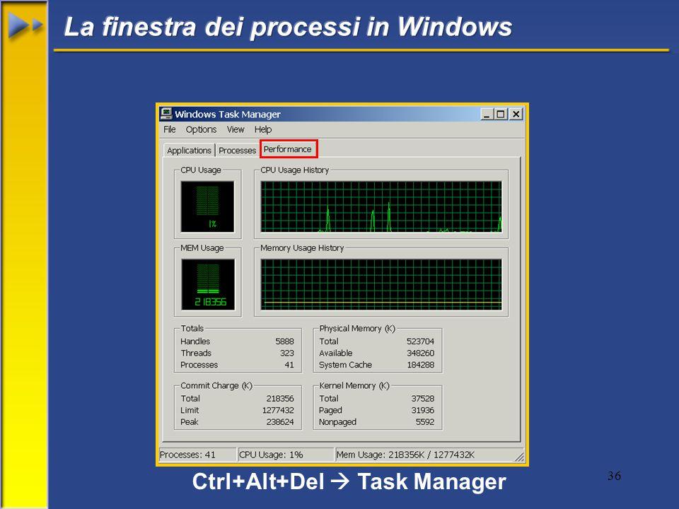 36 Ctrl+Alt+Del  Task Manager