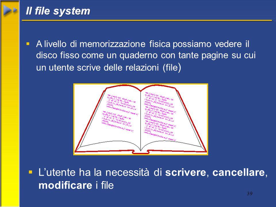 39  A livello di memorizzazione fisica possiamo vedere il disco fisso come un quaderno con tante pagine su cui un utente scrive delle relazioni (file )  L'utente ha la necessità di scrivere, cancellare, modificare i file