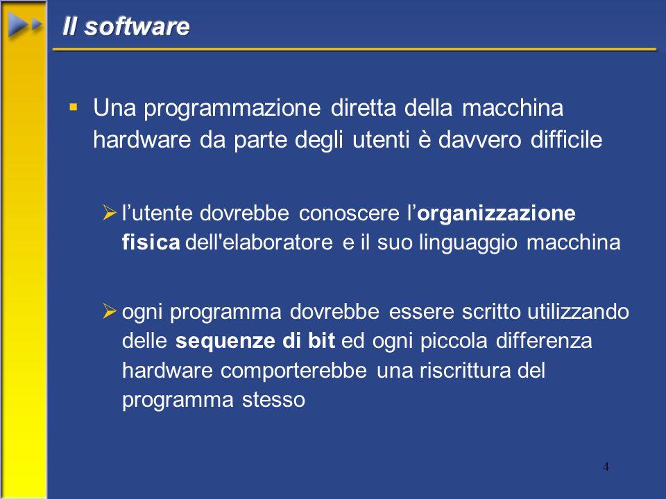 4  Una programmazione diretta della macchina hardware da parte degli utenti è davvero difficile  l'utente dovrebbe conoscere l'organizzazione fisica dell elaboratore e il suo linguaggio macchina  ogni programma dovrebbe essere scritto utilizzando delle sequenze di bit ed ogni piccola differenza hardware comporterebbe una riscrittura del programma stesso