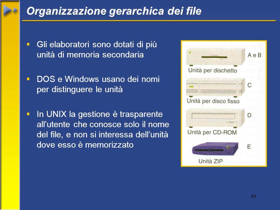 49  Gli elaboratori sono dotati di più unità di memoria secondaria  DOS e Windows usano dei nomi per distinguere le unità  In UNIX la gestione è trasparente all'utente che conosce solo il nome del file, e non si interessa dell'unità dove esso è memorizzato