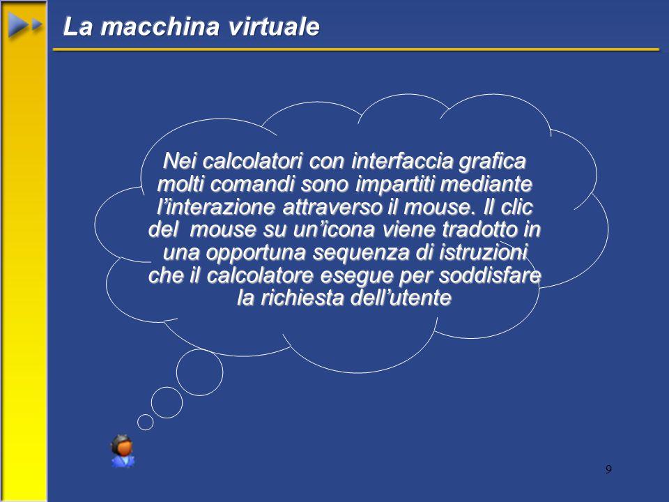 9 Nei calcolatori con interfaccia grafica molti comandi sono impartiti mediante l'interazione attraverso il mouse.
