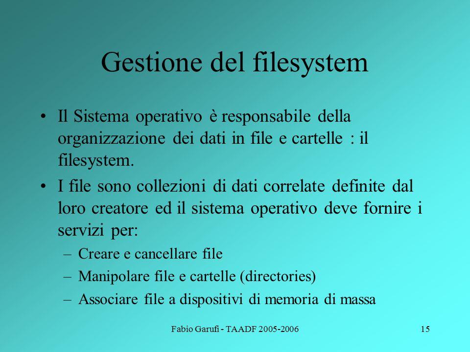 Fabio Garufi - TAADF 2005-200615 Gestione del filesystem Il Sistema operativo è responsabile della organizzazione dei dati in file e cartelle : il filesystem.