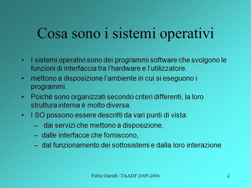 Fabio Garufi - TAADF 2005-20062 Cosa sono i sistemi operativi I sistemi operativi sono dei programmi software che svolgono le funzioni di interfaccia tra l'hardware e l'utilizzatore.