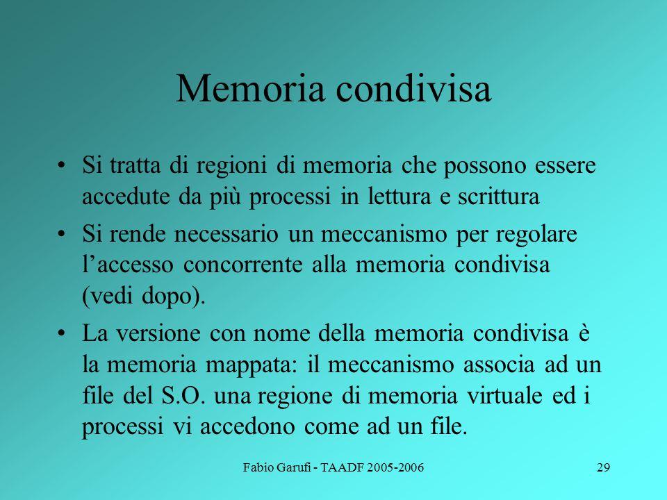 Fabio Garufi - TAADF 2005-200629 Memoria condivisa Si tratta di regioni di memoria che possono essere accedute da più processi in lettura e scrittura Si rende necessario un meccanismo per regolare l'accesso concorrente alla memoria condivisa (vedi dopo).