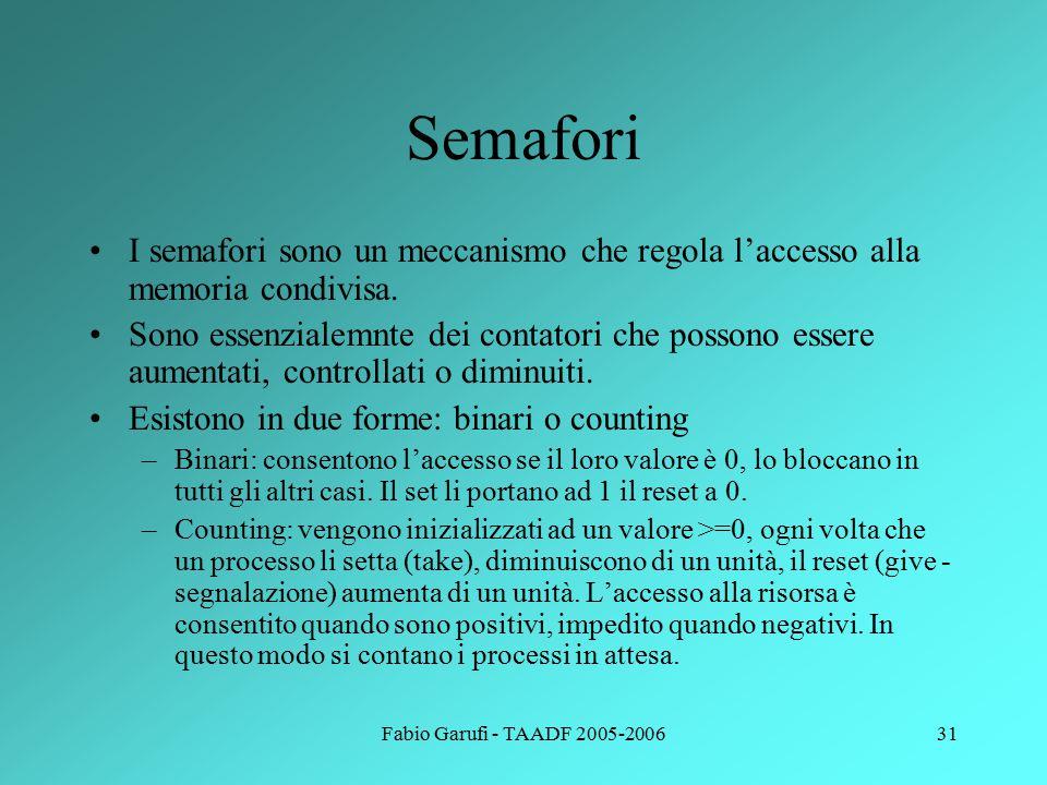 Fabio Garufi - TAADF 2005-200631 Semafori I semafori sono un meccanismo che regola l'accesso alla memoria condivisa.