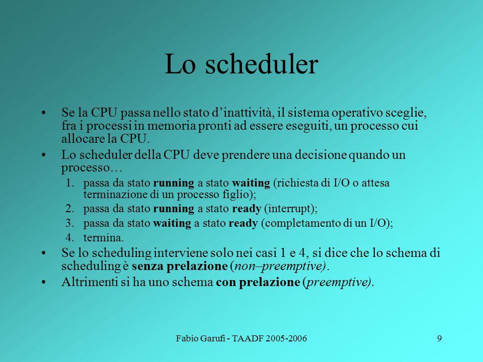 Fabio Garufi - TAADF 2005-20069 Lo scheduler Se la CPU passa nello stato d'inattività, il sistema operativo sceglie, fra i processi in memoria pronti ad essere eseguiti, un processo cui allocare la CPU.