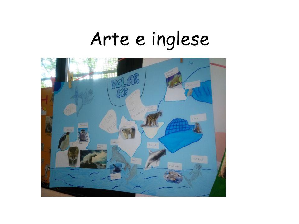 Arte e inglese
