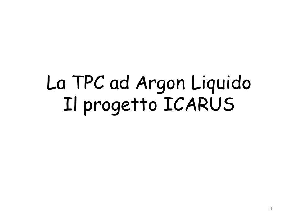 1 La TPC ad Argon Liquido Il progetto ICARUS