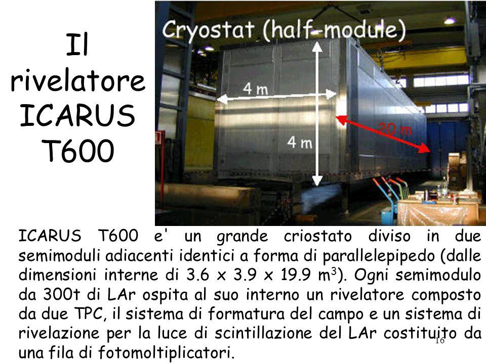 16 Il rivelatore ICARUS T600 ICARUS T600 e un grande criostato diviso in due semimoduli adiacenti identici a forma di parallelepipedo (dalle dimensioni interne di 3.6 x 3.9 x 19.9 m 3 ).