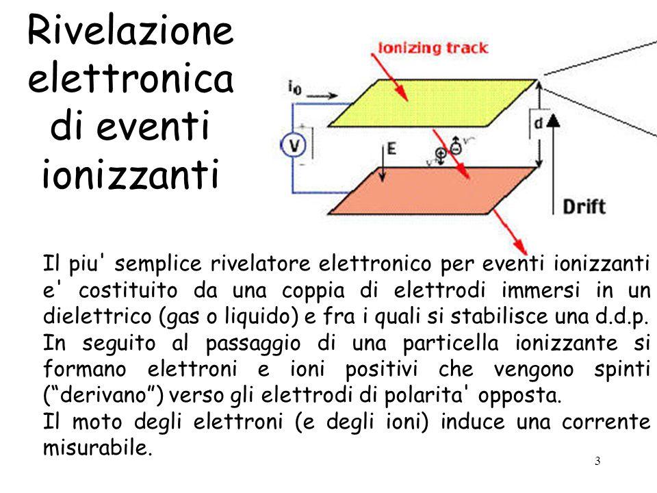 3 Rivelazione elettronica di eventi ionizzanti Il piu semplice rivelatore elettronico per eventi ionizzanti e costituito da una coppia di elettrodi immersi in un dielettrico (gas o liquido) e fra i quali si stabilisce una d.d.p.