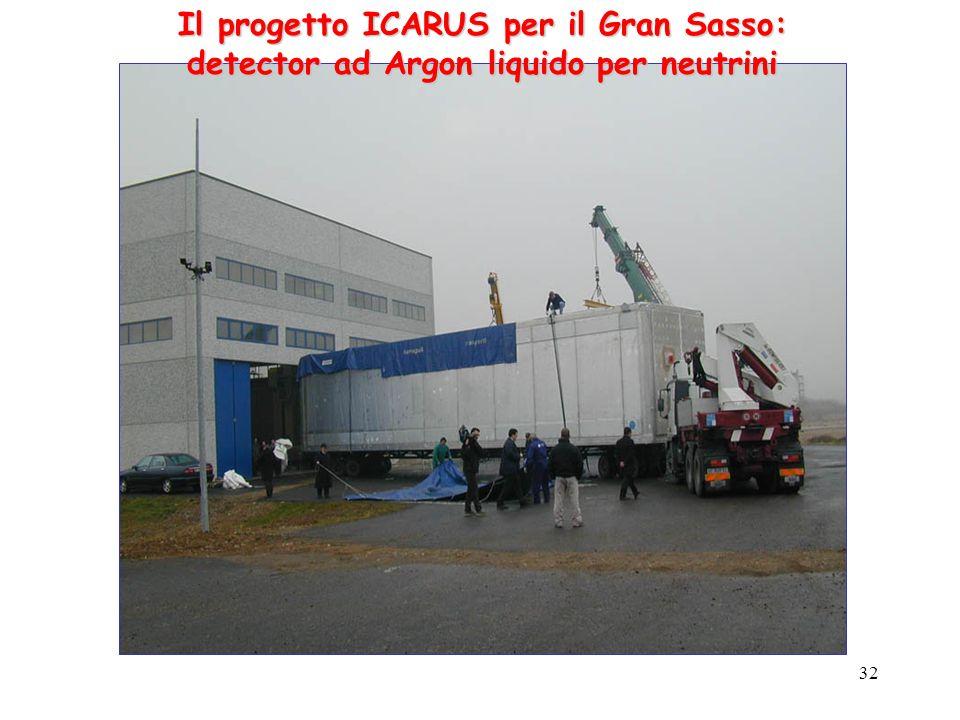 32 Il progetto ICARUS per il Gran Sasso: detector ad Argon liquido per neutrini