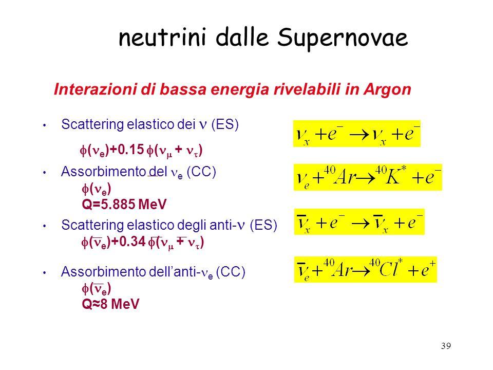 39 neutrini dalle Supernovae Scattering elastico dei (ES) Assorbimento del e (CC) Scattering elastico degli anti- (ES) Assorbimento dell'anti- e (CC)  ( e )+0.15  (  +  )  ( e ) Q=5.885 MeV  ( e )+0.34  (  +  )  ( e ) Q≈8 MeV Interazioni di bassa energia rivelabili in Argon