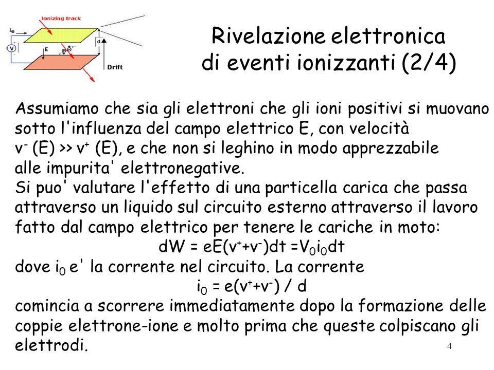 4 Rivelazione elettronica di eventi ionizzanti (2/4) Assumiamo che sia gli elettroni che gli ioni positivi si muovano sotto l influenza del campo elettrico E, con velocità v - (E) >> v + (E), e che non si leghino in modo apprezzabile alle impurita elettronegative.
