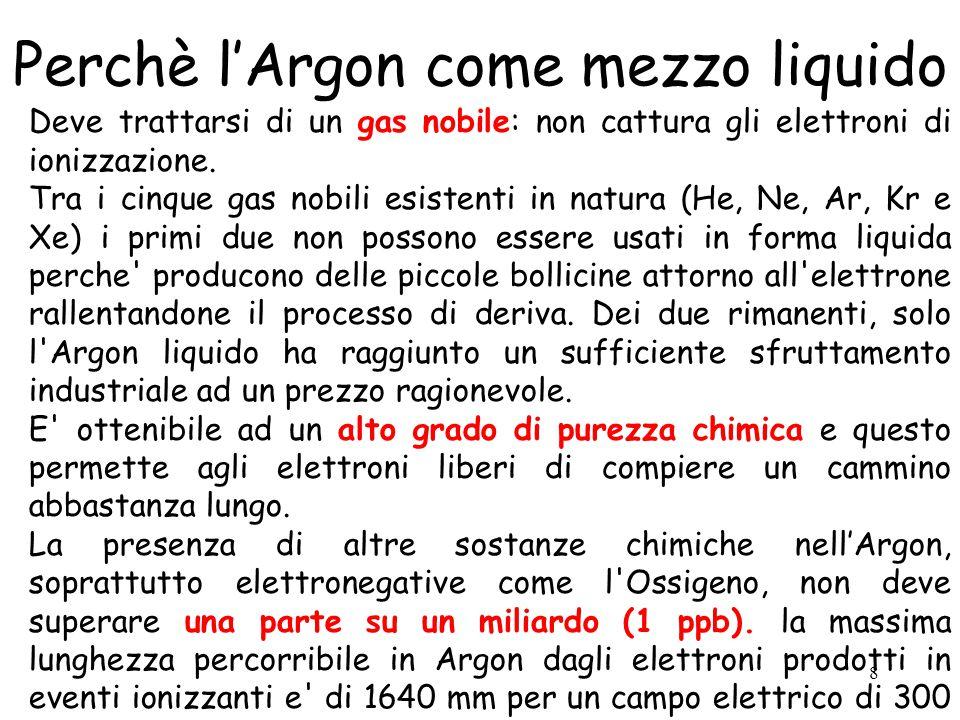 8 Perchè l'Argon come mezzo liquido Deve trattarsi di un gas nobile: non cattura gli elettroni di ionizzazione.
