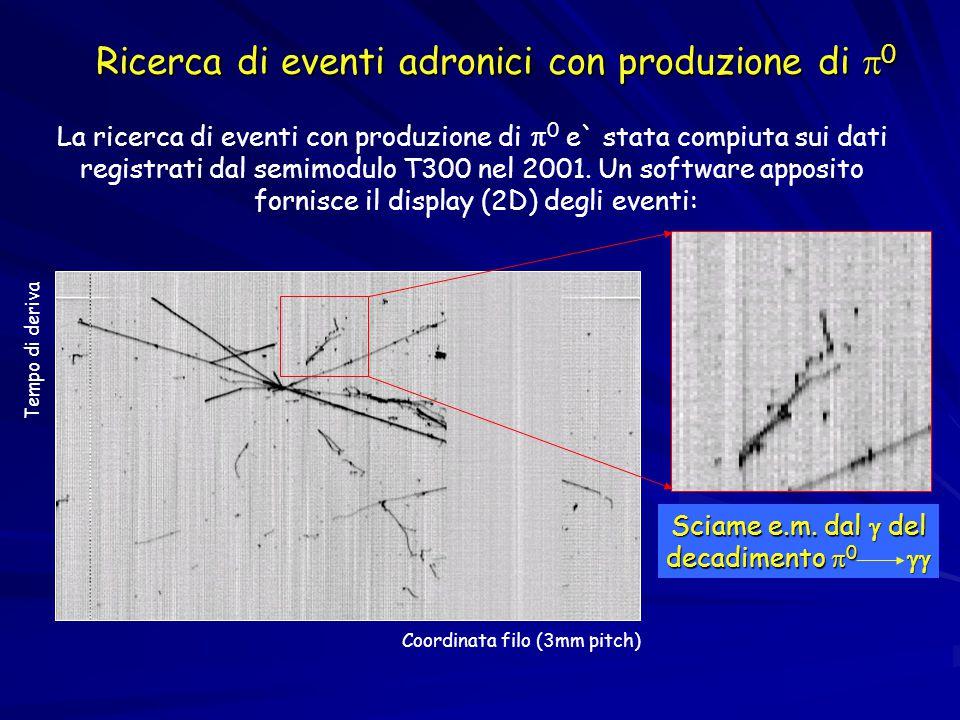 Ricerca di eventi adronici con produzione di  0 La ricerca di eventi con produzione di  0 e` stata compiuta sui dati registrati dal semimodulo T300 nel 2001.