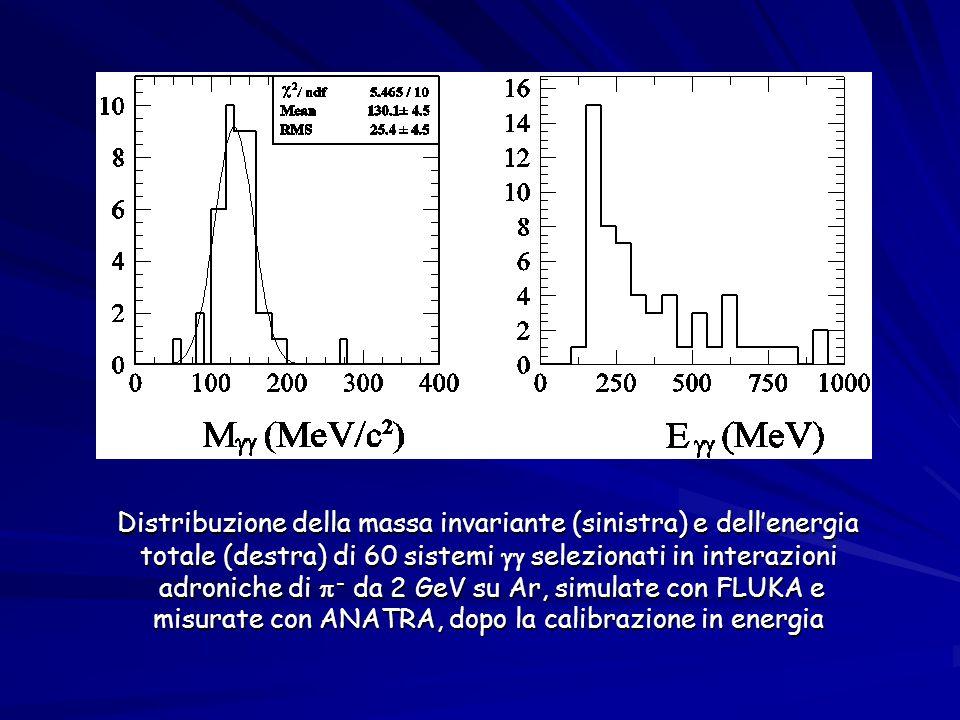 Distribuzione della massa invariante (sinistra) e dell'energia totale (destra) di 60 sistemi  selezionati in interazioni adroniche di  - da 2 GeV su Ar, simulate con FLUKA e adroniche di  - da 2 GeV su Ar, simulate con FLUKA e misurate con ANATRA, dopo la calibrazione in energia