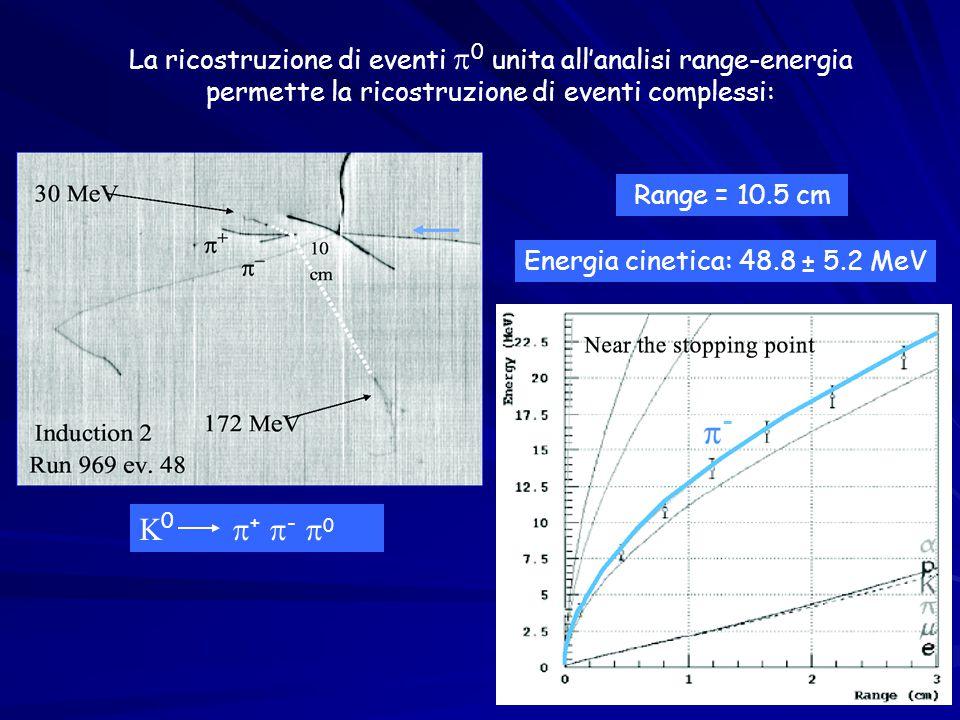 La ricostruzione di eventi  0 unita all'analisi range-energia permette la ricostruzione di eventi complessi:  0  +  -  0 Range = 10.5 cm Energia cinetica: 48.8 ± 5.2 MeV -