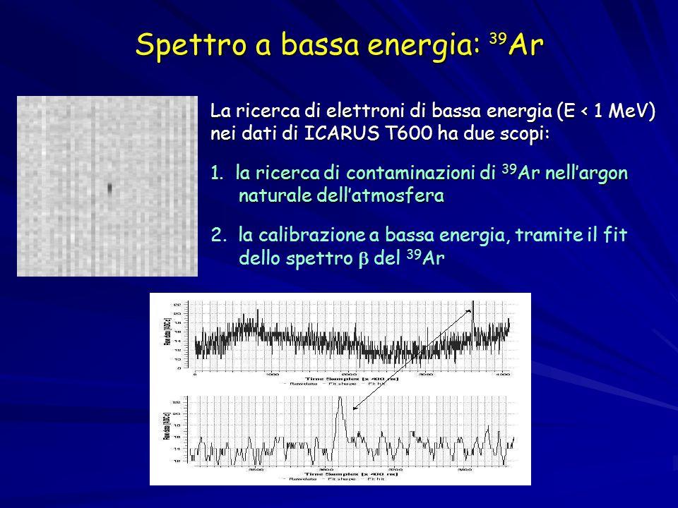 Spettro a bassa energia: 39 Ar La ricerca di elettroni di bassa energia (E < 1 MeV) nei dati di ICARUS T600 ha due scopi: 1.