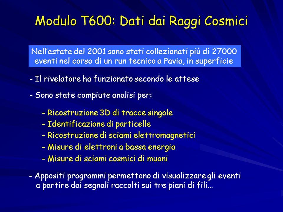Modulo T600: Dati dai Raggi Cosmici Nell'estate del 2001 sono stati collezionati più di 27000 eventi nel corso di un run tecnico a Pavia, in superficie - Il rivelatore ha funzionato secondo le attese - Sono state compiute analisi per: - Ricostruzione 3D di tracce singole - Identificazione di particelle - Ricostruzione di sciami elettromagnetici - Misure di elettroni a bassa energia - Misure di sciami cosmici di muoni - Appositi programmi permettono di visualizzare gli eventi a partire dai segnali raccolti sui tre piani di fili…