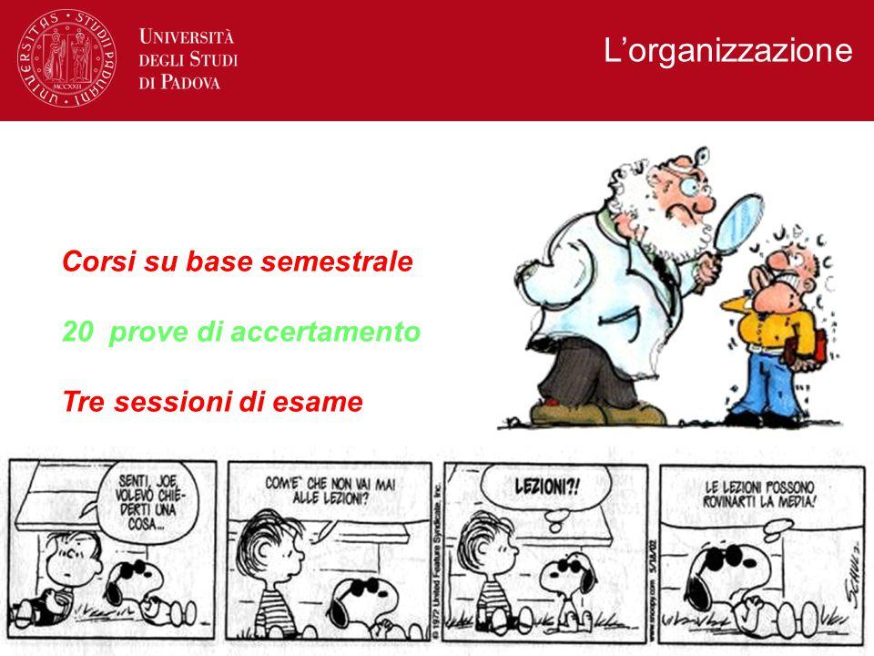 L'organizzazione Corsi su base semestrale 20 prove di accertamento Tre sessioni di esame