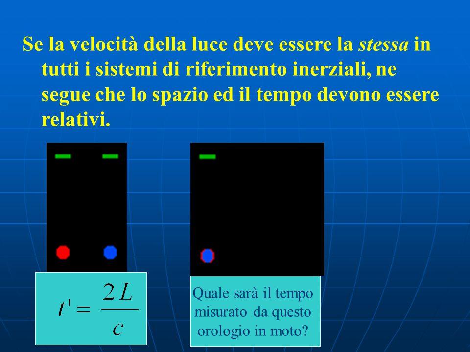 Se la velocità della luce deve essere la stessa in tutti i sistemi di riferimento inerziali, ne segue che lo spazio ed il tempo devono essere relativi