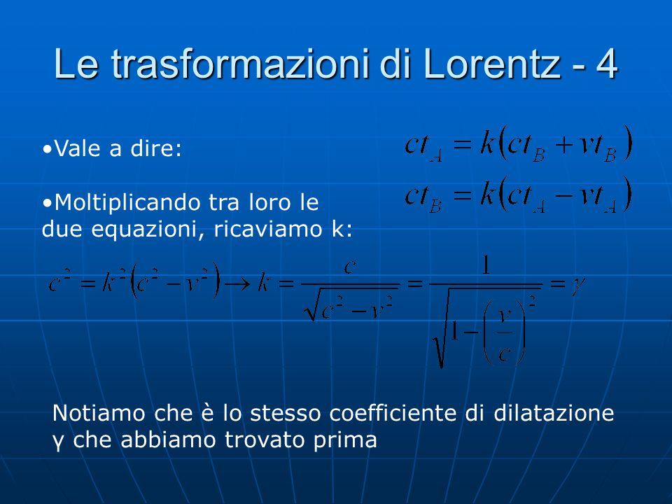 Le trasformazioni di Lorentz - 3 Pertanto: Pertanto: E per simmetria: E per simmetria: Per la costanza della velocità della luce: Per la costanza dell