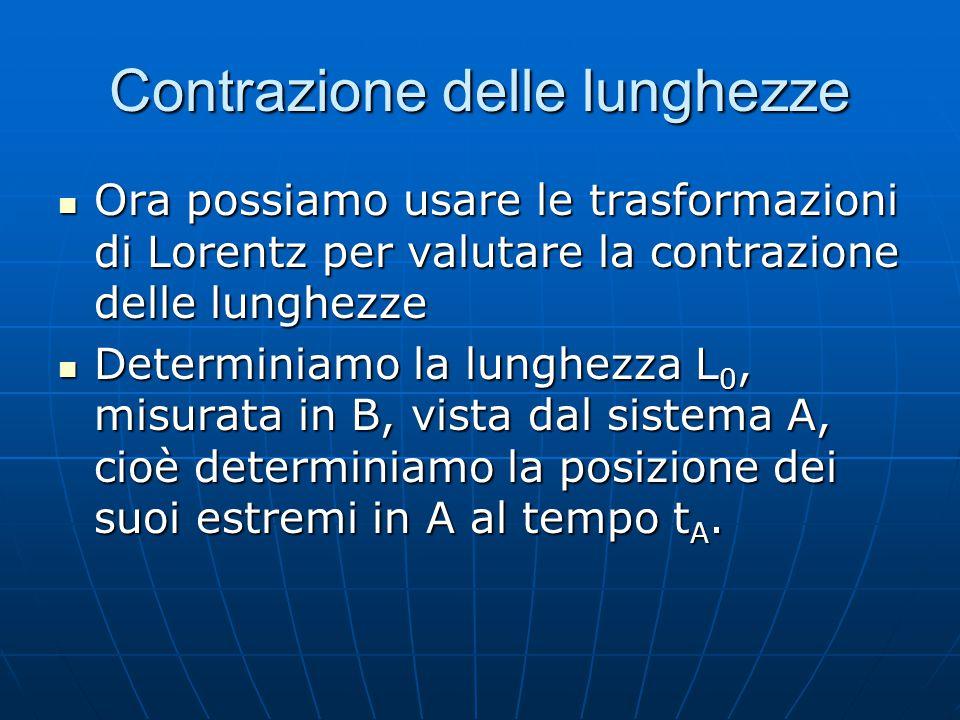 Le trasformazioni di Lorentz - 5 In definitiva: In definitiva: E per lo spazio: E per lo spazio: Queste sono le trasformazioni di Lorentz Queste sono