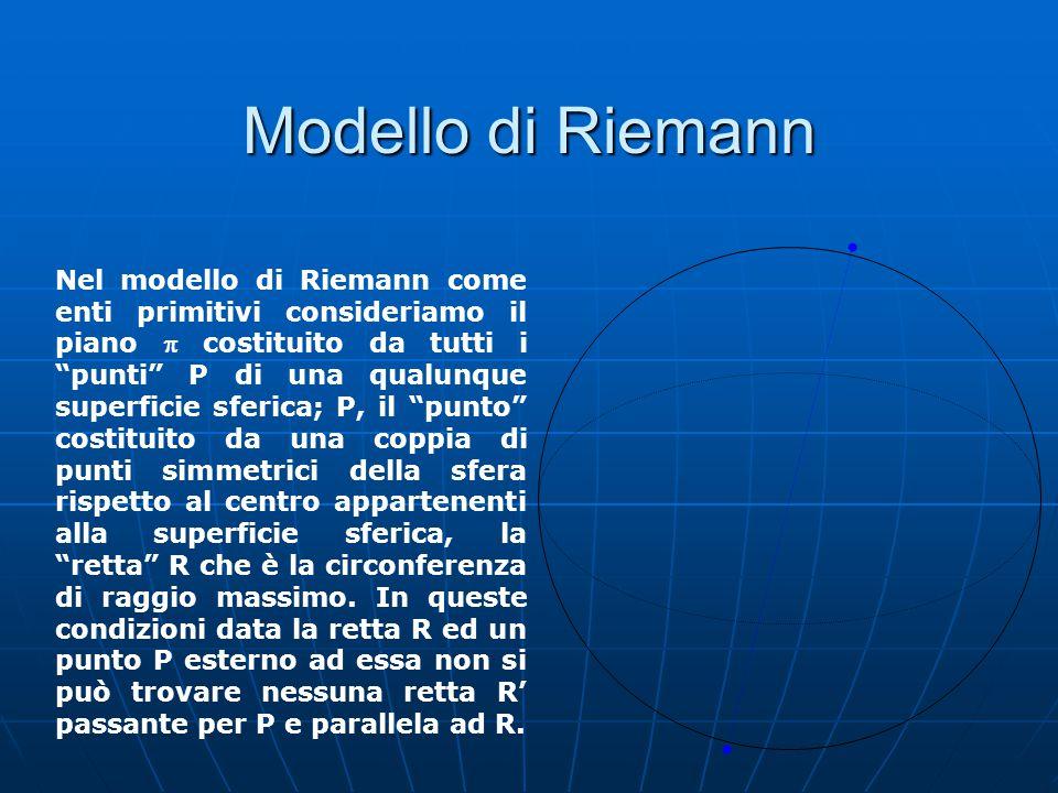 """Modello di Klein Sia C un cerchio privato della circonferenza, i """"punti"""" sono i punti di tale cerchio, mentre le """"rette"""" siano le corde della stesso c"""