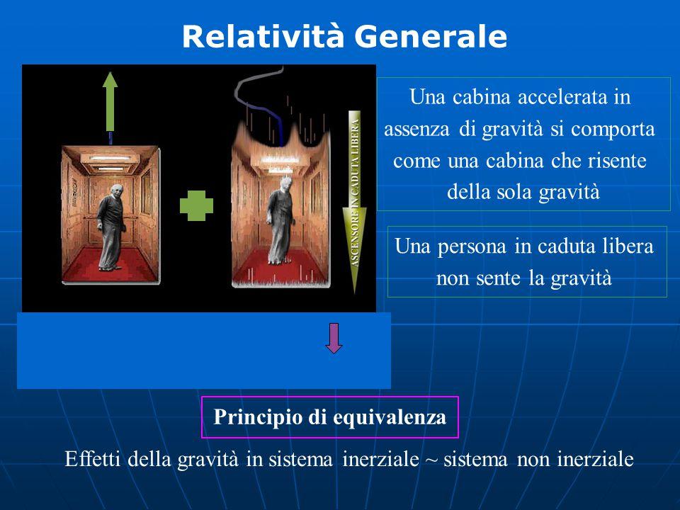 Gravitazione e inerzia sono analoghi L'analogia si intuisce con il classico esperimento pensabile dell'ascensore che cade. L'analogia si intuisce con